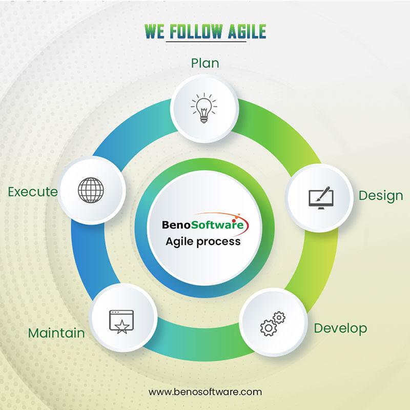 Inbound Design image 2